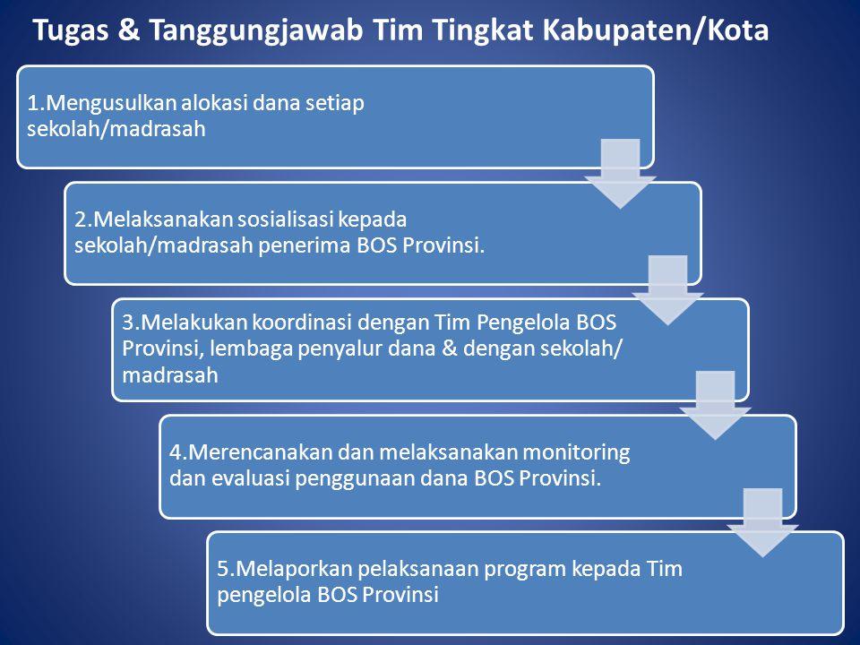 Tugas & Tanggungjawab Tim Tingkat Kabupaten/Kota 1.Mengusulkan alokasi dana setiap sekolah/madrasah 2.Melaksanakan sosialisasi kepada sekolah/madrasah