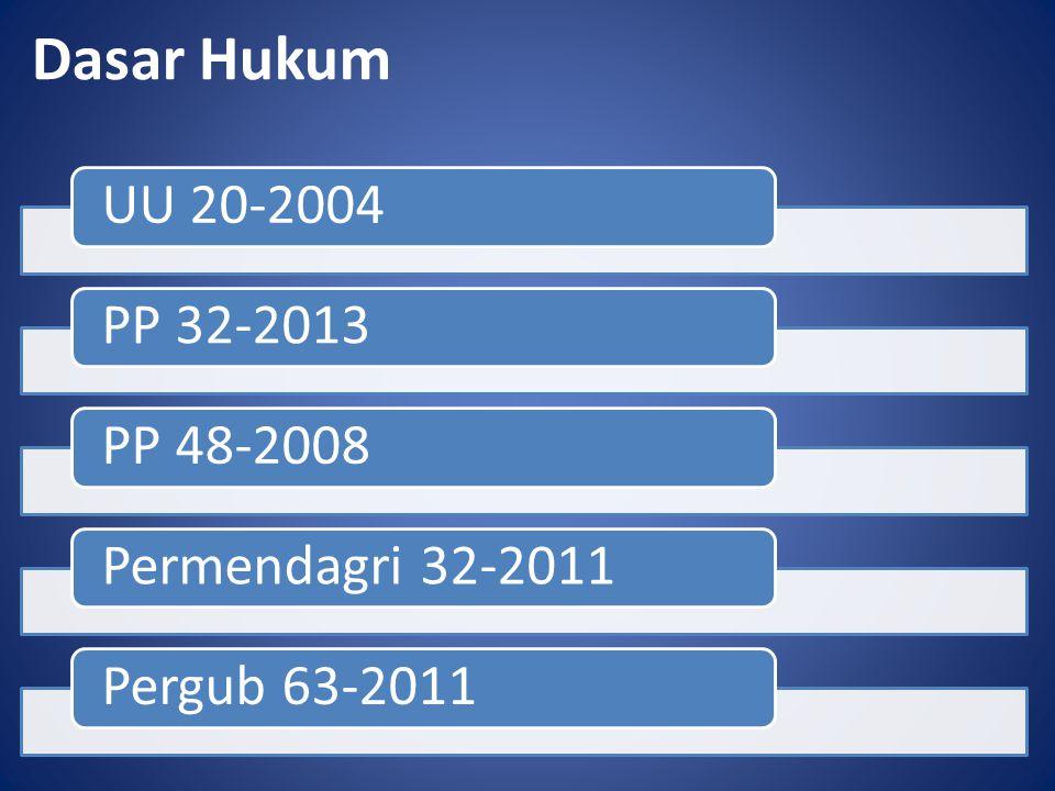 Dasar Hukum UU 20-2004PP 32-2013PP 48-2008Permendagri 32-2011Pergub 63-2011