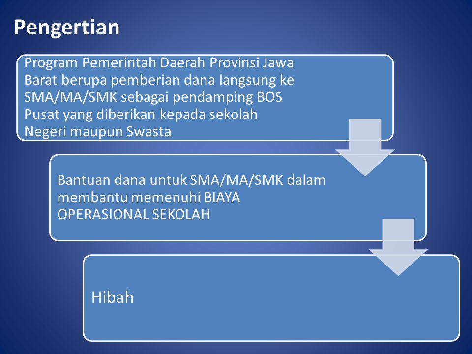 Pengertian Program Pemerintah Daerah Provinsi Jawa Barat berupa pemberian dana langsung ke SMA/MA/SMK sebagai pendamping BOS Pusat yang diberikan kepa