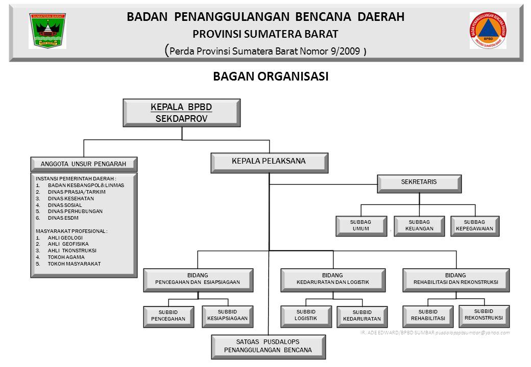 ALOKASI FREKWENSI RADIO PENANGGULANGAN BENCANA BNPB •Surat Keputusan Dirjen POSTEL No.1737/DJPT.4/KOMINFO/ 12/2009 tanggal 4 Desember 2009 tentang Penetapan Frekwensi BNPB •Surat Kepala BNPB B230/BNPB/III/10 tanggal 17 Maret 2010 tentang Frekwensi Khusus Radio Penggulangan Bencana •Surat Keputusan Gubernur Sumatera Barat No.360-180-2010 ttg Penetapan Penyelenggaraan Komunikasi Radio Khusus Penanggulangan Bencana Provinsi Sumatera Barat Kanal frekwensi sebagai center freqwensi untuk penyelenggaraan telekomunikasi khusus bagi keperluan Penanggulangan Bencana BNPB : • Wilayah layanan : Nasional • Jenis Layanan Radio : Tetap & Bergerak • High Freqwensi/HF : 11.4735 MHz • Very High Freqwensi/VHF : 171.300 MHz