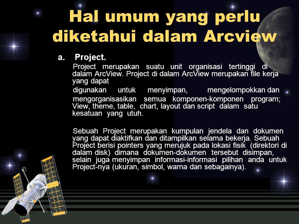 Hal umum yang perlu diketahui dalam Arcview a.Project.
