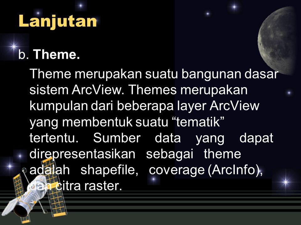 Lanjutan b.Theme. Theme merupakan suatu bangunan dasar sistem ArcView.