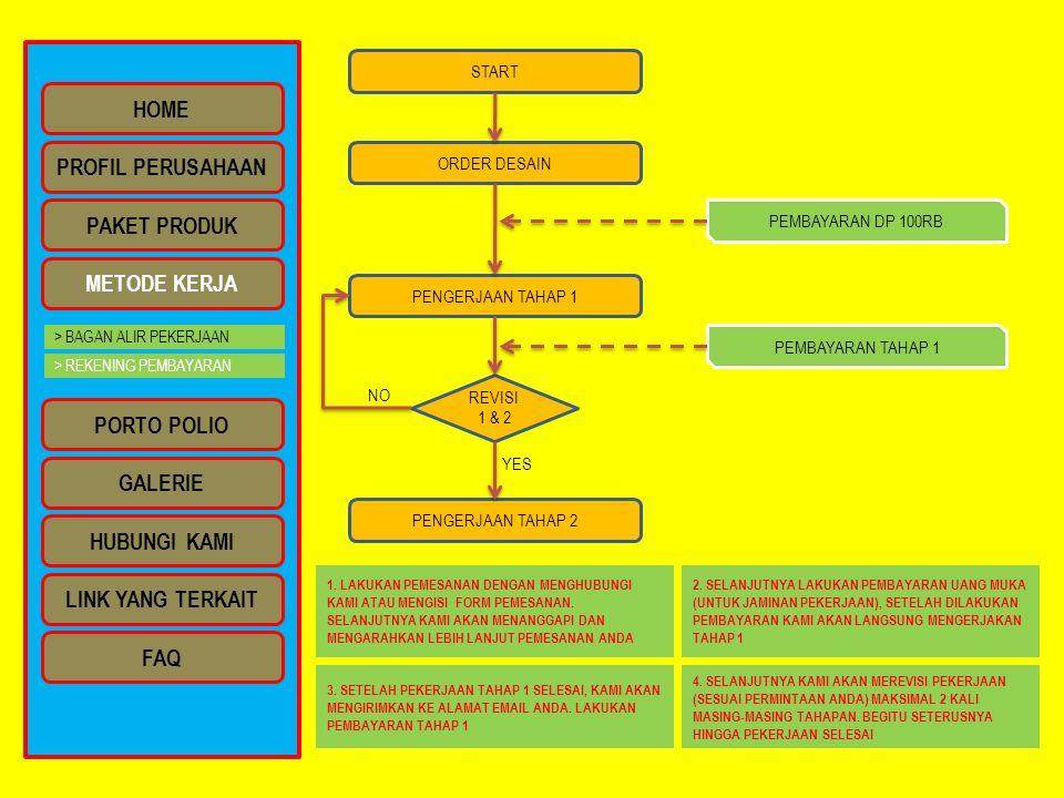 PROFIL PERUSAHAAN HOME PAKET PRODUK METODE KERJA PORTO POLIO GALERIE HUBUNGI KAMI LINK YANG TERKAIT FAQ > BAGAN ALIR PEKERJAAN > REKENING PEMBAYARAN START ORDER DESAIN PENGERJAAN TAHAP 1 PEMBAYARAN DP 100RB PEMBAYARAN TAHAP 1 REVISI 1 & 2 PENGERJAAN TAHAP 2 YES NO 1.