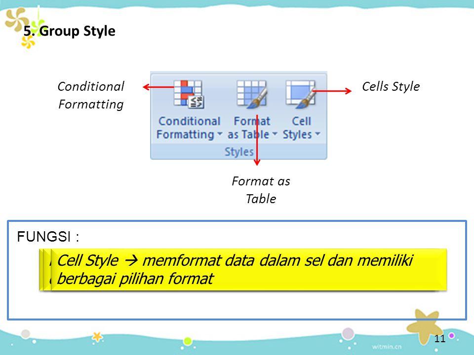 5. Group Style Conditional Formatting Conditional Formatting  memformat tabel-tabel data berdasarkan kriteria/kondisi khusus Format as Table Format a