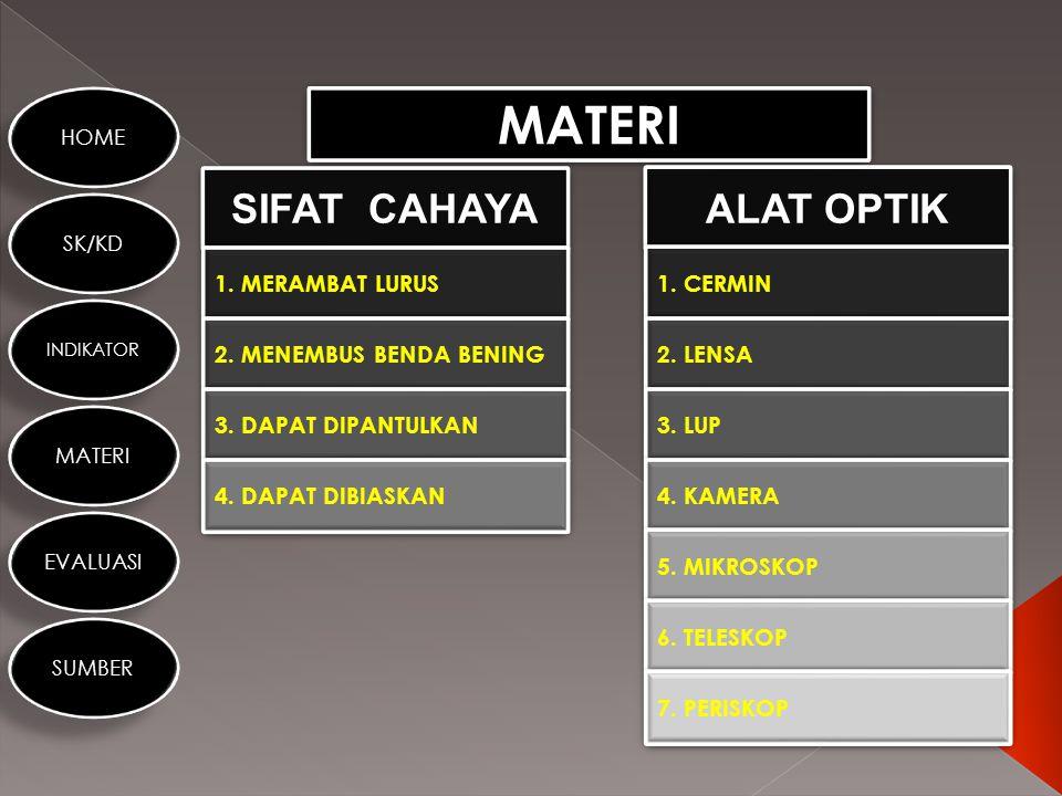 HOME SK/KD INDIKATOR MATERI EVALUASI SUMBER INDIKATOR 1.Menyebutkan sifat-sifat cahaya 2.Menjelaskan contoh pemanfaatan dari sifat-sifat cahaya 3.Menj