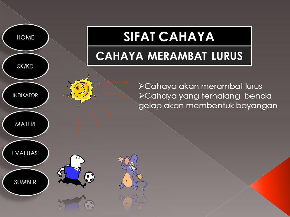 HOME SK/KD INDIKATOR MATERI EVALUASI SUMBER MATERI SIFAT CAHAYA 1.