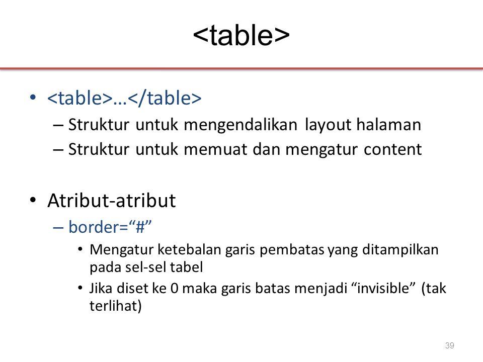 • … – Struktur untuk mengendalikan layout halaman – Struktur untuk memuat dan mengatur content • Atribut-atribut – border= # • Mengatur ketebalan garis pembatas yang ditampilkan pada sel-sel tabel • Jika diset ke 0 maka garis batas menjadi invisible (tak terlihat) 39