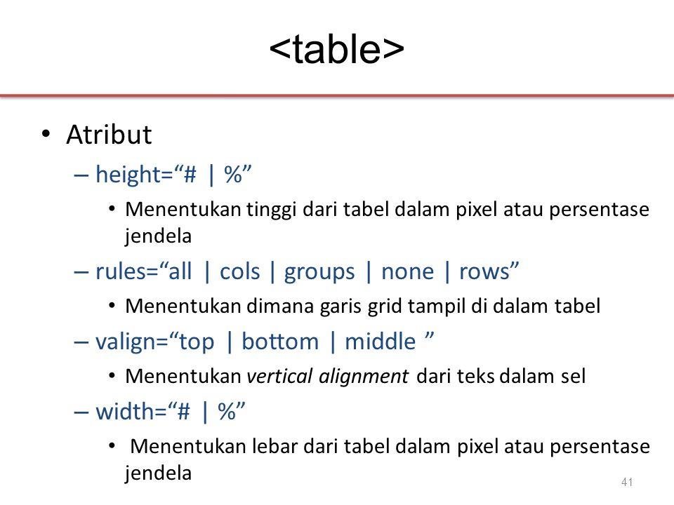 • Atribut – height= # | % • Menentukan tinggi dari tabel dalam pixel atau persentase jendela – rules= all | cols | groups | none | rows • Menentukan dimana garis grid tampil di dalam tabel – valign= top | bottom | middle • Menentukan vertical alignment dari teks dalam sel – width= # | % • Menentukan lebar dari tabel dalam pixel atau persentase jendela 41
