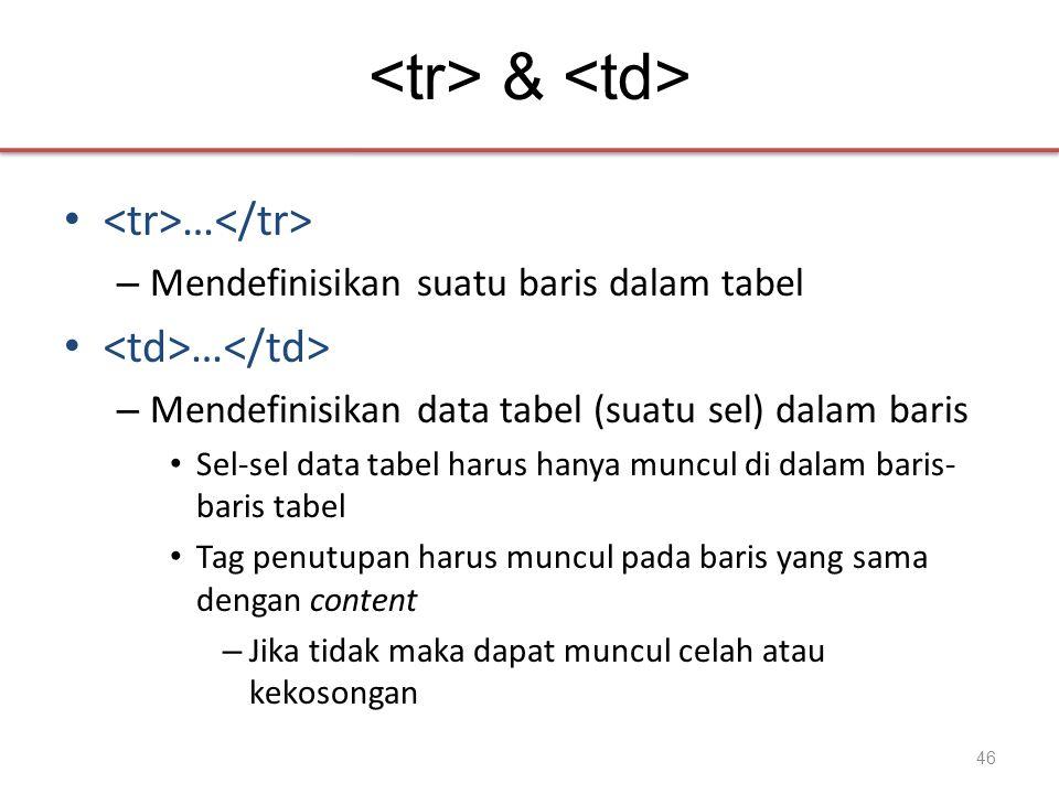& • … – Mendefinisikan suatu baris dalam tabel • … – Mendefinisikan data tabel (suatu sel) dalam baris • Sel-sel data tabel harus hanya muncul di dalam baris- baris tabel • Tag penutupan harus muncul pada baris yang sama dengan content – Jika tidak maka dapat muncul celah atau kekosongan 46