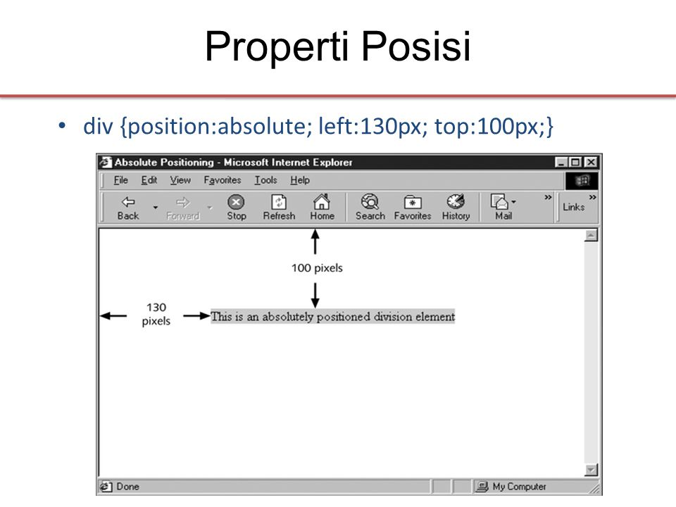 Properti Posisi • div {position:absolute; left:130px; top:100px; width: 100px;}