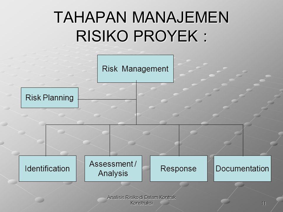11 Analisis Risiko di Dalam Kontrak Konstruksi TAHAPAN MANAJEMEN RISIKO PROYEK : Risk Management Identification Assessment / Analysis ResponseDocument