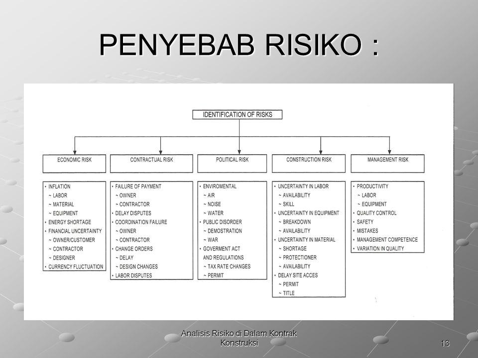 13 Analisis Risiko di Dalam Kontrak Konstruksi PENYEBAB RISIKO :
