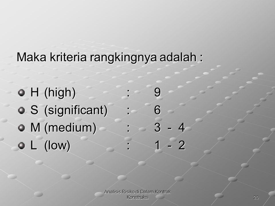 20 Analisis Risiko di Dalam Kontrak Konstruksi Maka kriteria rangkingnya adalah : H (high) : 9 H (high) : 9 S (significant) : 6 S (significant) : 6 M