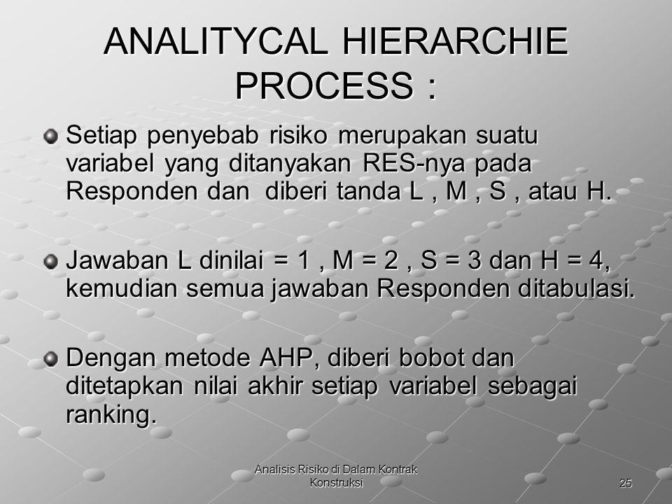 25 Analisis Risiko di Dalam Kontrak Konstruksi ANALITYCAL HIERARCHIE PROCESS : Setiap penyebab risiko merupakan suatu variabel yang ditanyakan RES-nya