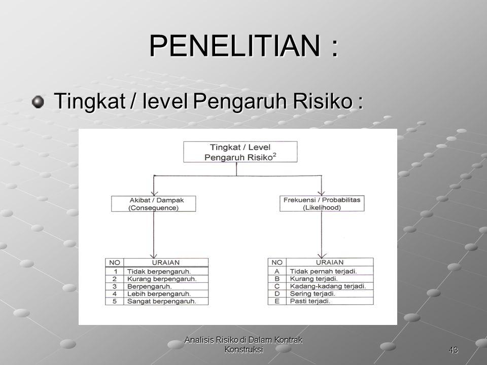 43 Analisis Risiko di Dalam Kontrak Konstruksi PENELITIAN : Tingkat / level Pengaruh Risiko : Tingkat / level Pengaruh Risiko :