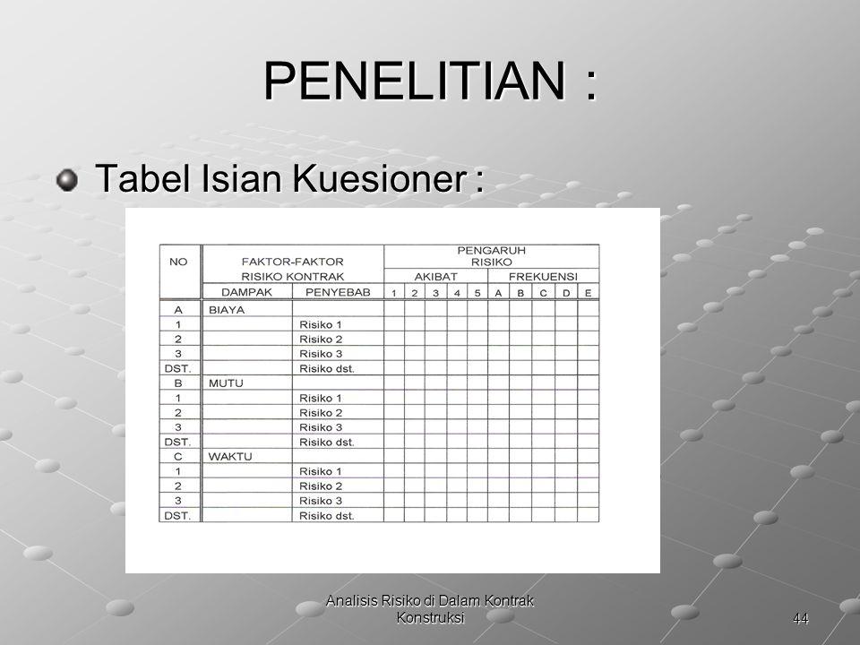 44 Analisis Risiko di Dalam Kontrak Konstruksi PENELITIAN : Tabel Isian Kuesioner : Tabel Isian Kuesioner :