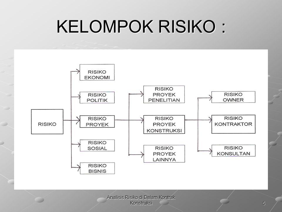 26 Analisis Risiko di Dalam Kontrak Konstruksi PENANGANAN JENIS RISIKO : L : Risiko rendah, ditangani dengan prosedur rutin oleh pelaksana yang terkait.