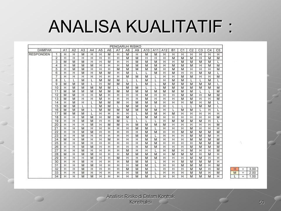50 Analisis Risiko di Dalam Kontrak Konstruksi ANALISA KUALITATIF :