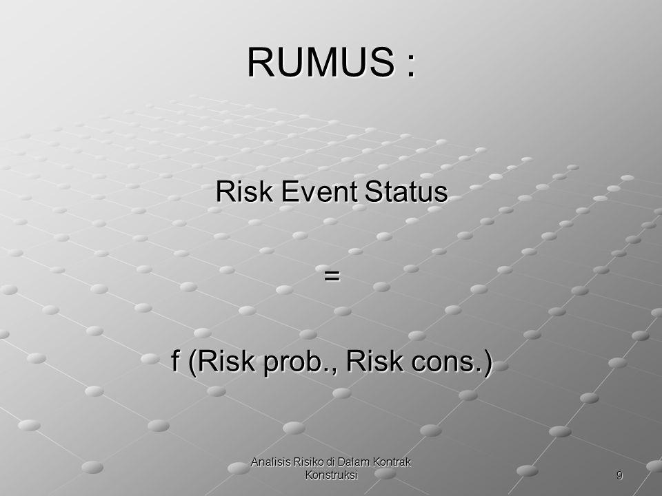 9 Analisis Risiko di Dalam Kontrak Konstruksi RUMUS : Risk Event Status = f (Risk prob., Risk cons.)