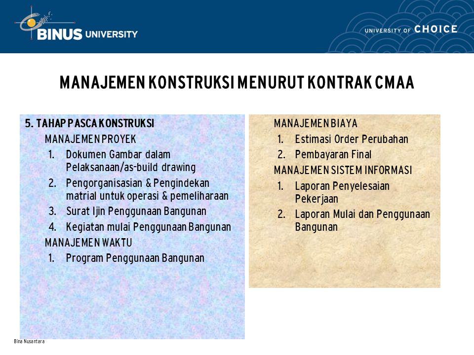 Bina Nusantara MANAJEMEN KONSTRUKSI MENURUT KONTRAK CMAA 5. TAHAP PASCA KONSTRUKSI MANAJEMEN PROYEK  Dokumen Gambar dalam Pelaksanaan/as-build drawi