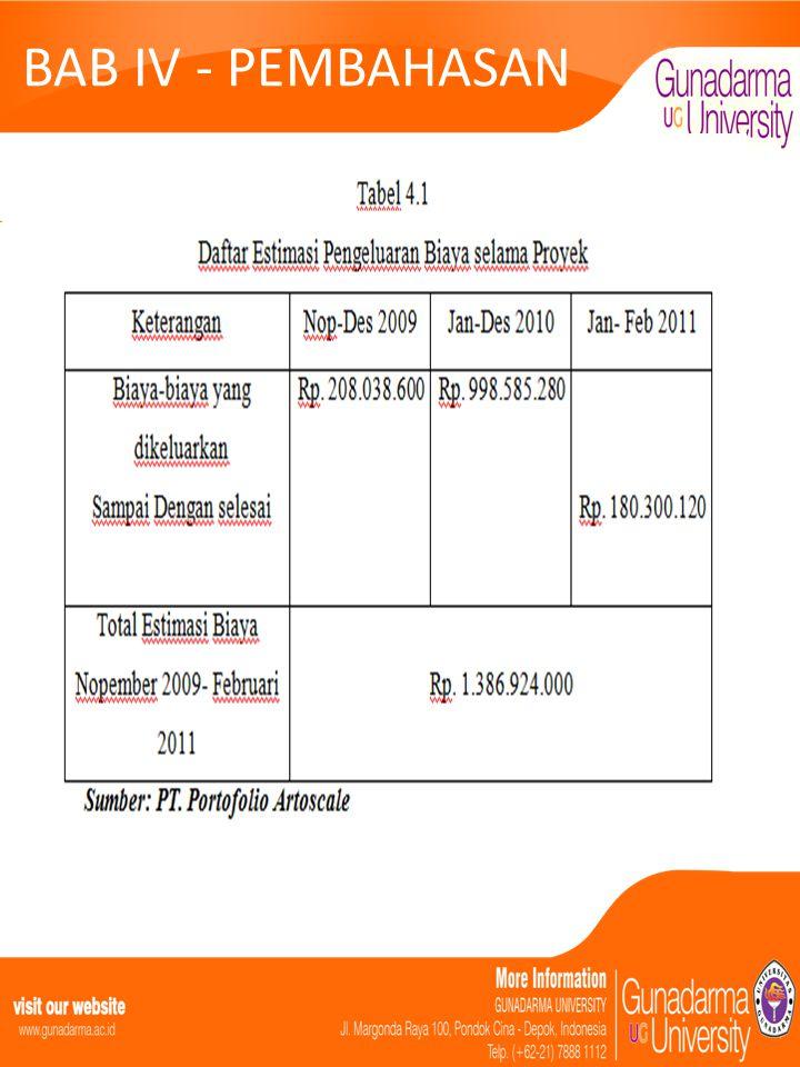 Perhitungan Sistem Pembayaran • Uang Muka (05 Nopember 2009)Rp.