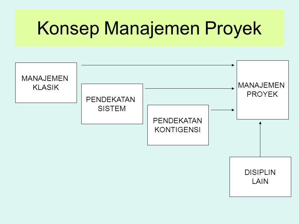 Konsep Manajemen Proyek MANAJEMEN KLASIK DISIPLIN LAIN PENDEKATAN KONTIGENSI PENDEKATAN SISTEM MANAJEMEN PROYEK