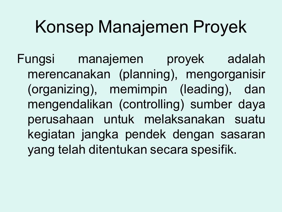 Konsep Manajemen Proyek Fungsi manajemen proyek adalah merencanakan (planning), mengorganisir (organizing), memimpin (leading), dan mengendalikan (con