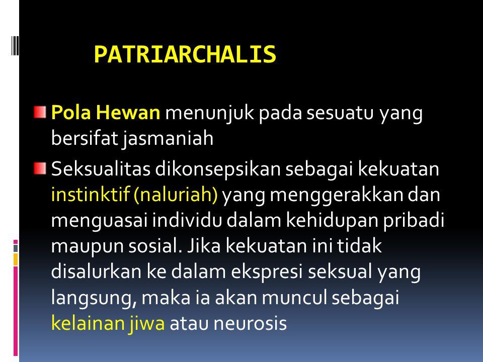 PATRIARCHALIS Pola Hewan menunjuk pada sesuatu yang bersifat jasmaniah Seksualitas dikonsepsikan sebagai kekuatan instinktif (naluriah) yang menggerakkan dan menguasai individu dalam kehidupan pribadi maupun sosial.