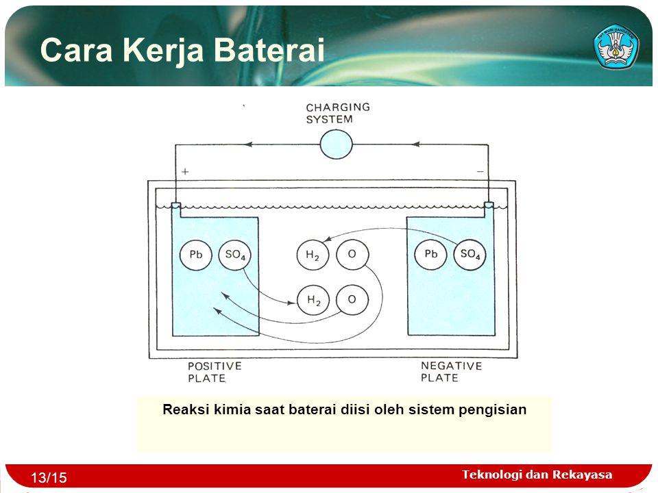Teknologi dan Rekayasa Cara Kerja Baterai Reaksi kimia saat baterai diisi oleh sistem pengisian 13/15