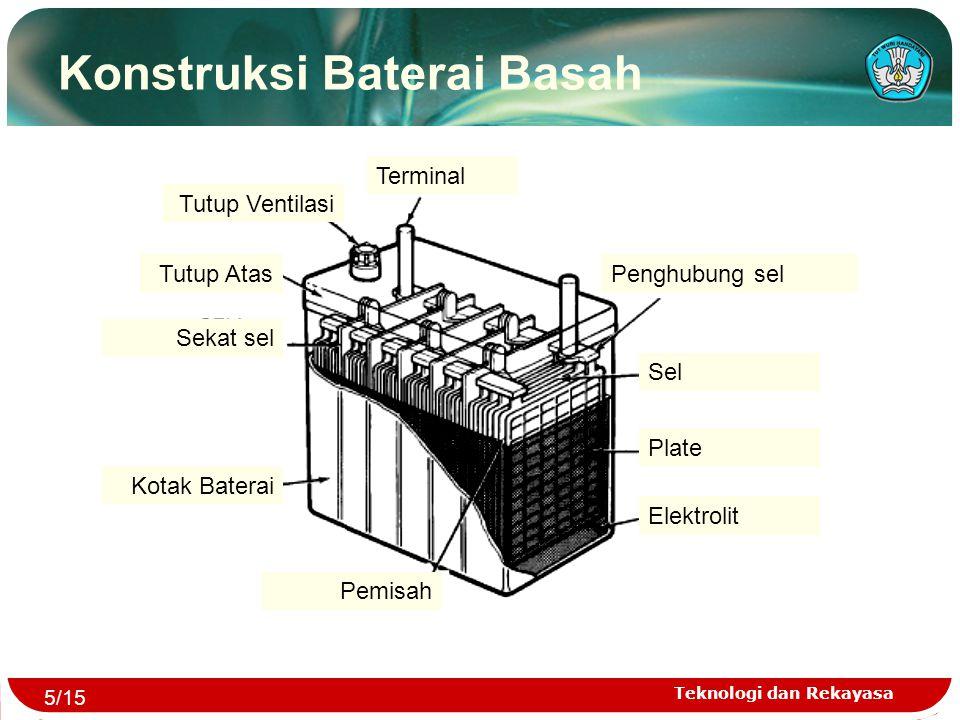 Teknologi dan Rekayasa Konstruksi Baterai Basah Terminal Tutup Ventilasi Tutup Atas Sekat sel Kotak Baterai Pemisah Penghubung sel Sel Plate Elektroli
