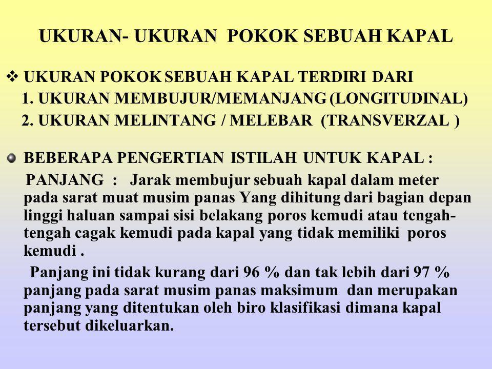 Kemudi biasa 100% 70 - 75% Berimbang KEMUDI DAN LINGGI BALING - BALING Semi berimbang >80% < 20 %