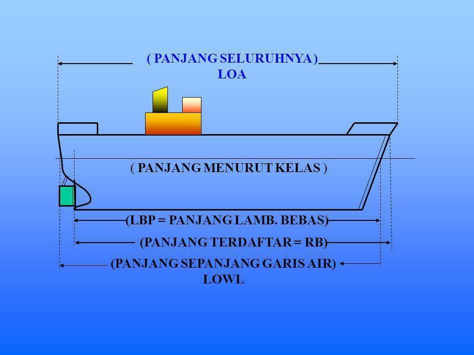 3.UKURAN TEGAK ( VERTIKAL ) a.Sarat Kapal Ialah Jarak tegak yang diukur dari titik terendah badan kapal sampai garis air. Jarak ini sering di istilahk