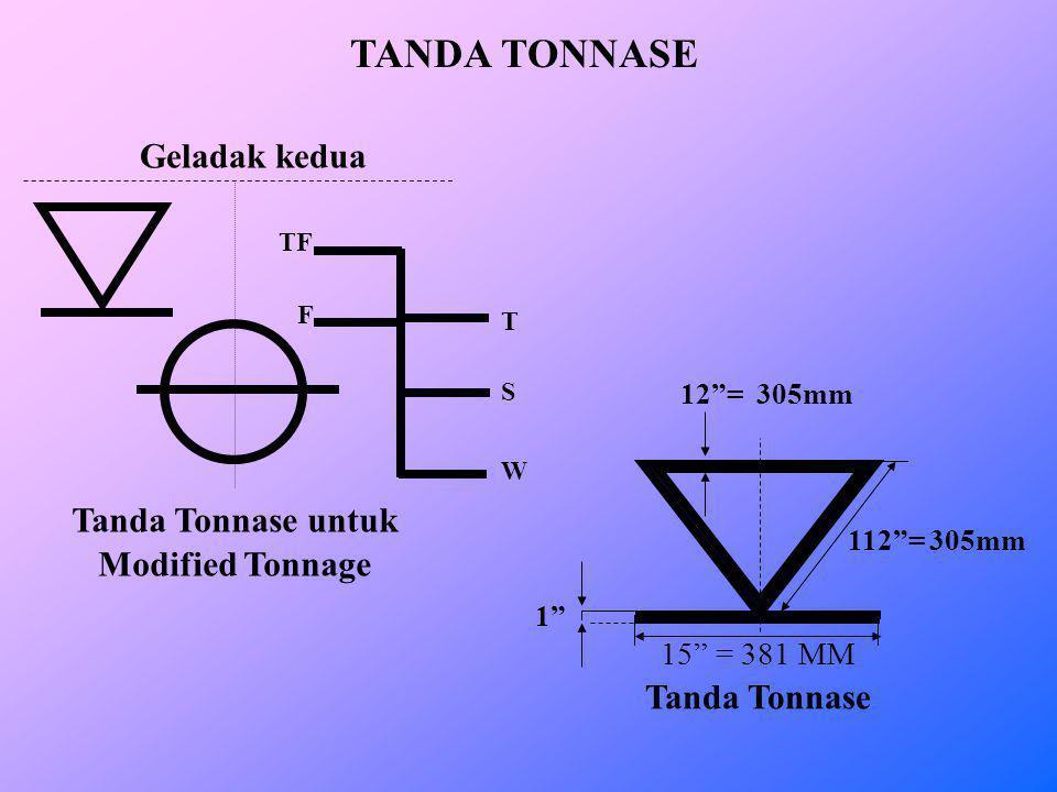 ALTERNATIVE TONNAGE Sebuah kapal dapat memiliki dua tonnase alternatif, yaitu : -Full Tonnage ; Tonnase diperhitungkan secara biasa dengan geladak ata