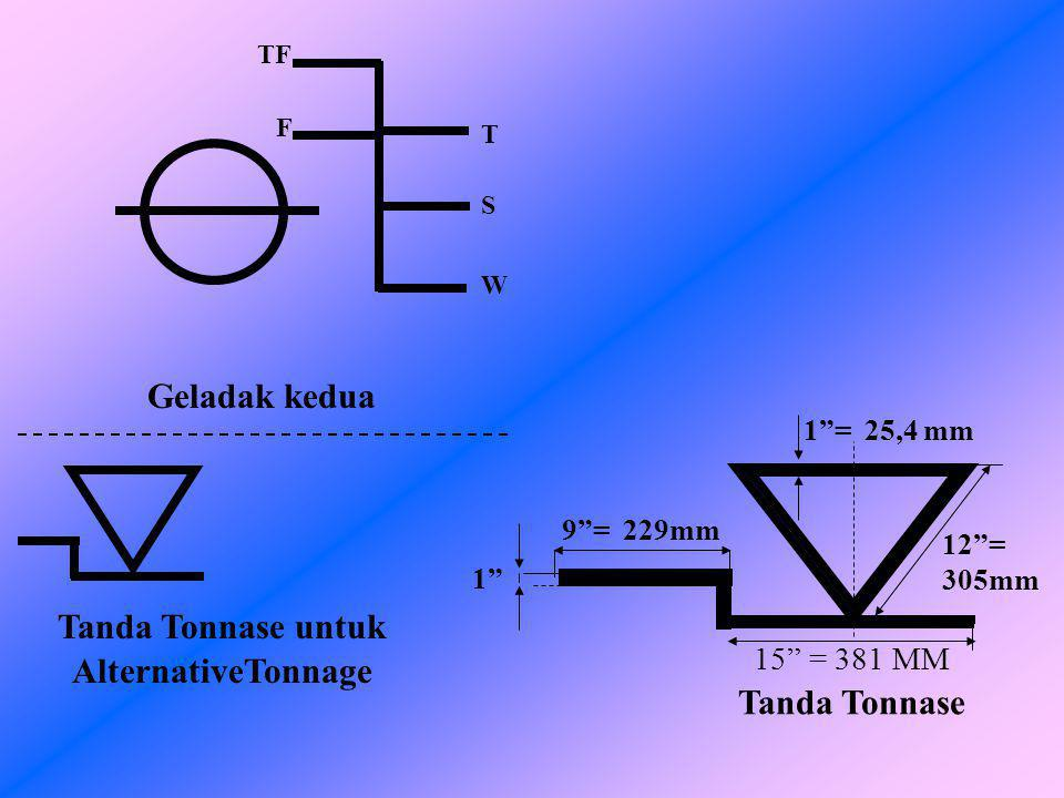 "Geladak kedua Tanda Tonnase untuk Modified Tonnage TF F W S T 15"" = 381 MM Tanda Tonnase 112""= 305mm 12""= 305mm 1"" TANDA TONNASE"