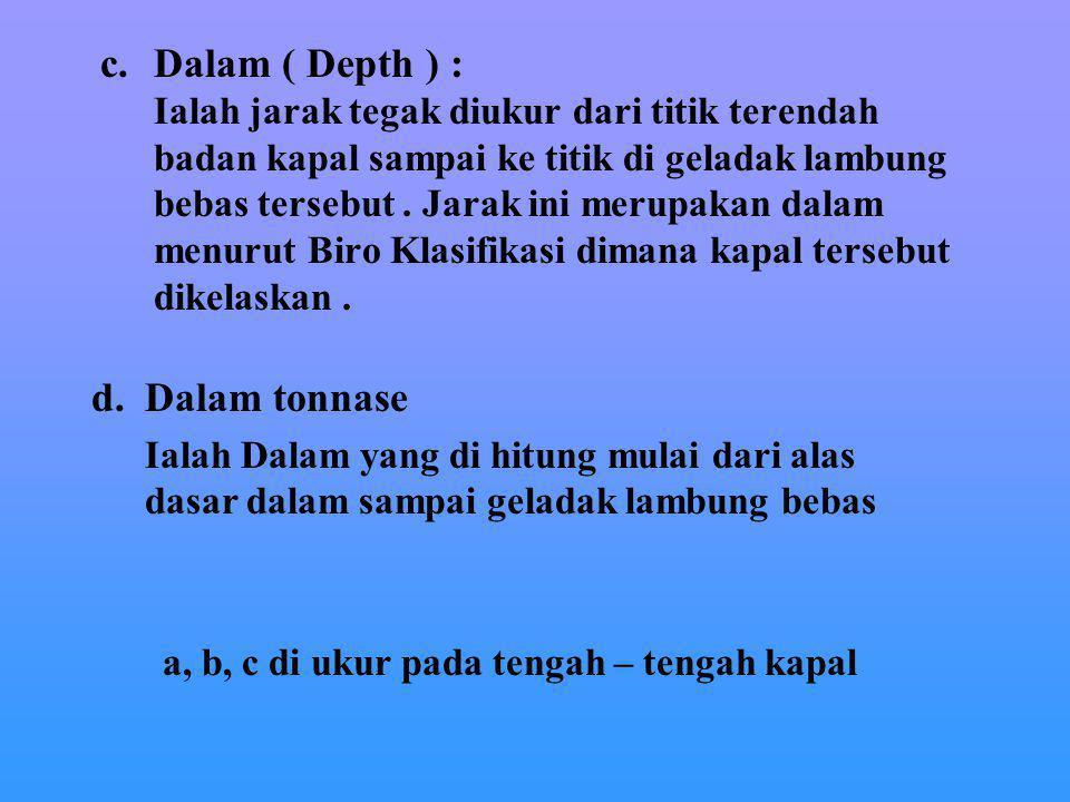 Biro Klasifikasi Indonesia Suatu Badan Hukum yang dimodali oleh Pemerintah dengan bentuk Perum yang dikelola oleh Manajemen tersendiri. Sesuai dengan