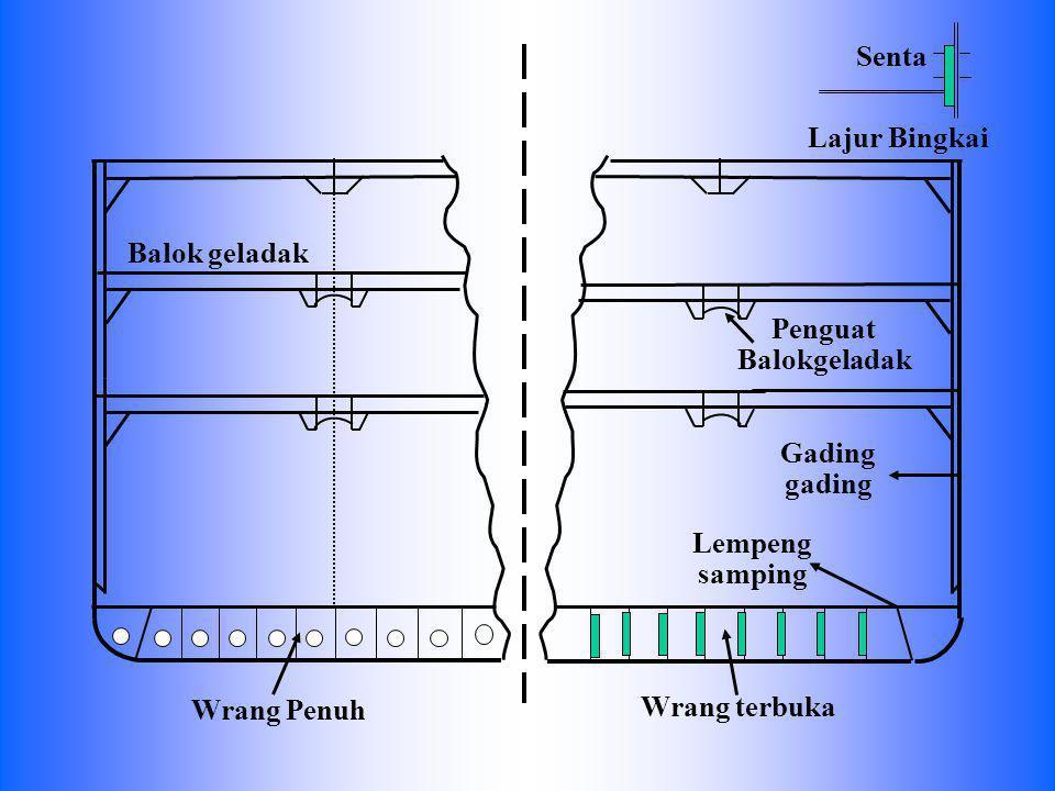 OZOZ Penampang Melintang pada bagian tengah kapal, dengan Wrang penuh (kiri), dan dengan Wrang terbuka (kanan)