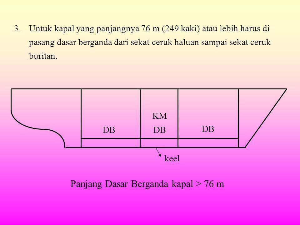 2.Untuk kapal yang panjangnya 61 m (200 kaki) dan kurang dari 76 m (249 kaki) harus dipasang dasar berganda paling sedikit dari sekat – sekat kamar me