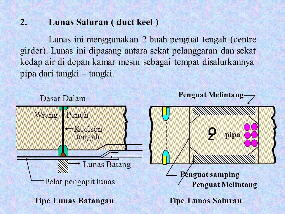 LUNAS KAPAL ( SHIP'S KEEL ) Lunas kapal ada 2 macam : 1.Lunas Pelat Datar ( Flat plate keel ) Lunas Pelat Datar termasuk tipe modernyang biasa dipakai