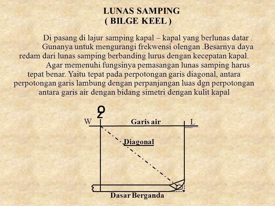 2.Lunas Saluran ( duct keel ) Lunas ini menggunakan 2 buah penguat tengah (centre girder). Lunas ini dipasang antara sekat pelanggaran dan sekat kedap