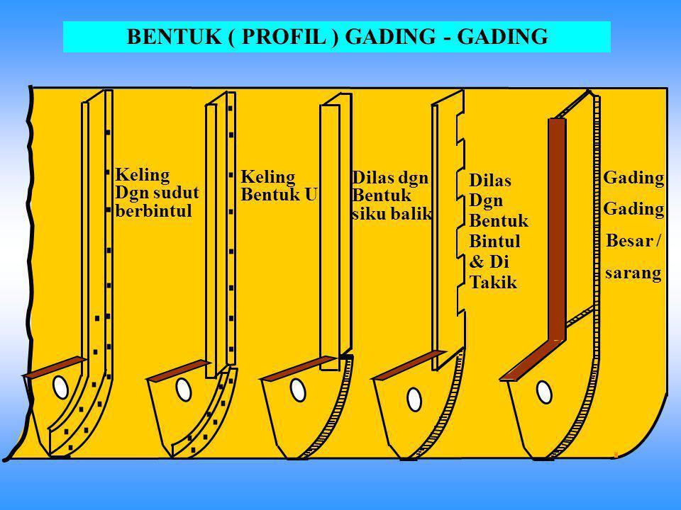 GADING - GADING ( FRAMES ) Gading – gading dipasang untuk memperkuat konstruksi melintang kapal, menjaga agar tidak terjadi perubahan bentuk pada kuli