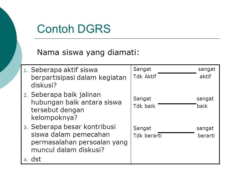 Contoh DGRS Nama siswa yang diamati: 1. Seberapa aktif siswa berpartisipasi dalam kegiatan diskusi? 2. Seberapa baik jalinan hubungan baik antara sisw