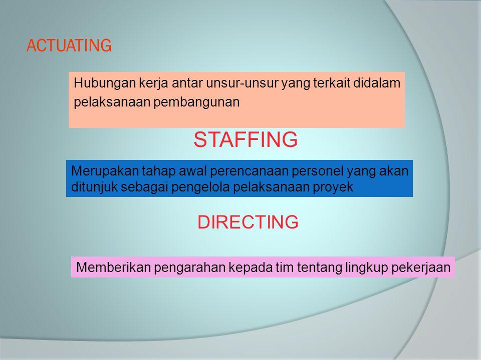 ACTUATING STAFFING Merupakan tahap awal perencanaan personel yang akan ditunjuk sebagai pengelola pelaksanaan proyek Hubungan kerja antar unsur-unsur