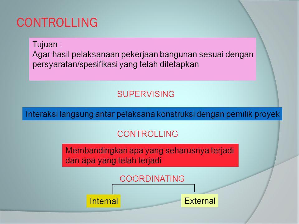 CONTROLLING Tujuan : Agar hasil pelaksanaan pekerjaan bangunan sesuai dengan persyaratan/spesifikasi yang telah ditetapkan SUPERVISING Interaksi langs