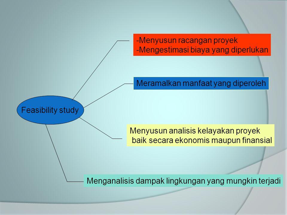 Feasibility study -Menyusun racangan proyek -Mengestimasi biaya yang diperlukan Meramalkan manfaat yang diperoleh Menyusun analisis kelayakan proyek b