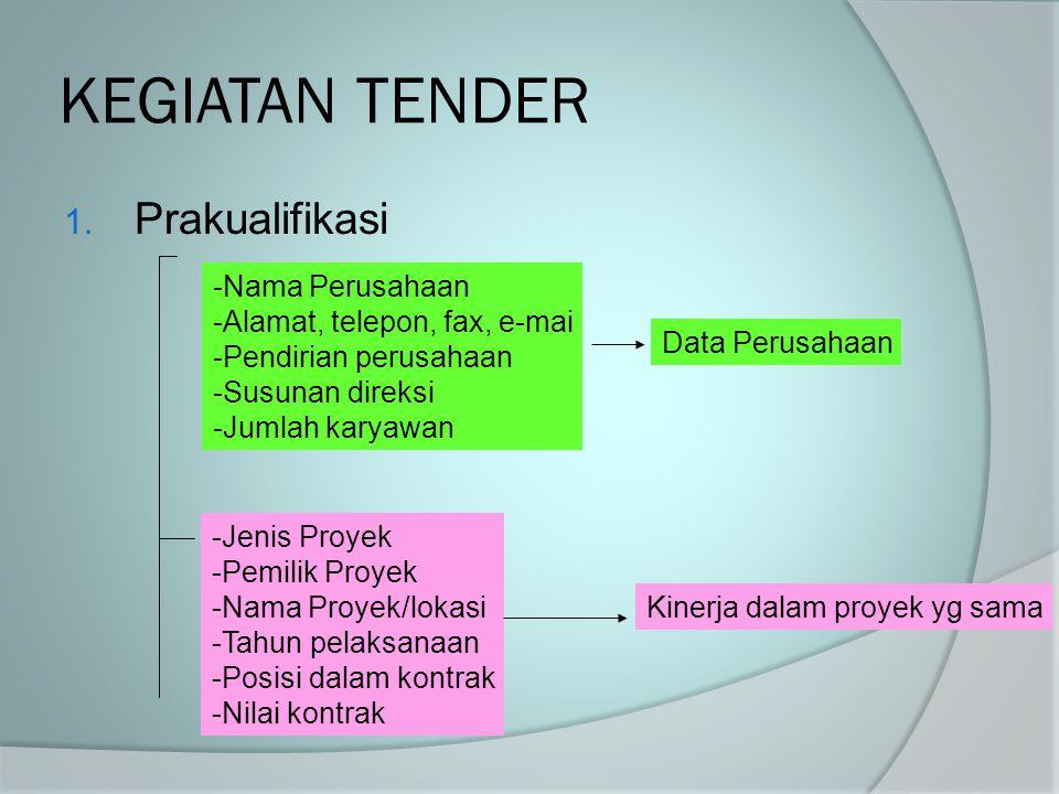 KEGIATAN TENDER 1. Prakualifikasi -Nama Perusahaan -Alamat, telepon, fax, e-mai -Pendirian perusahaan -Susunan direksi -Jumlah karyawan Data Perusahaa