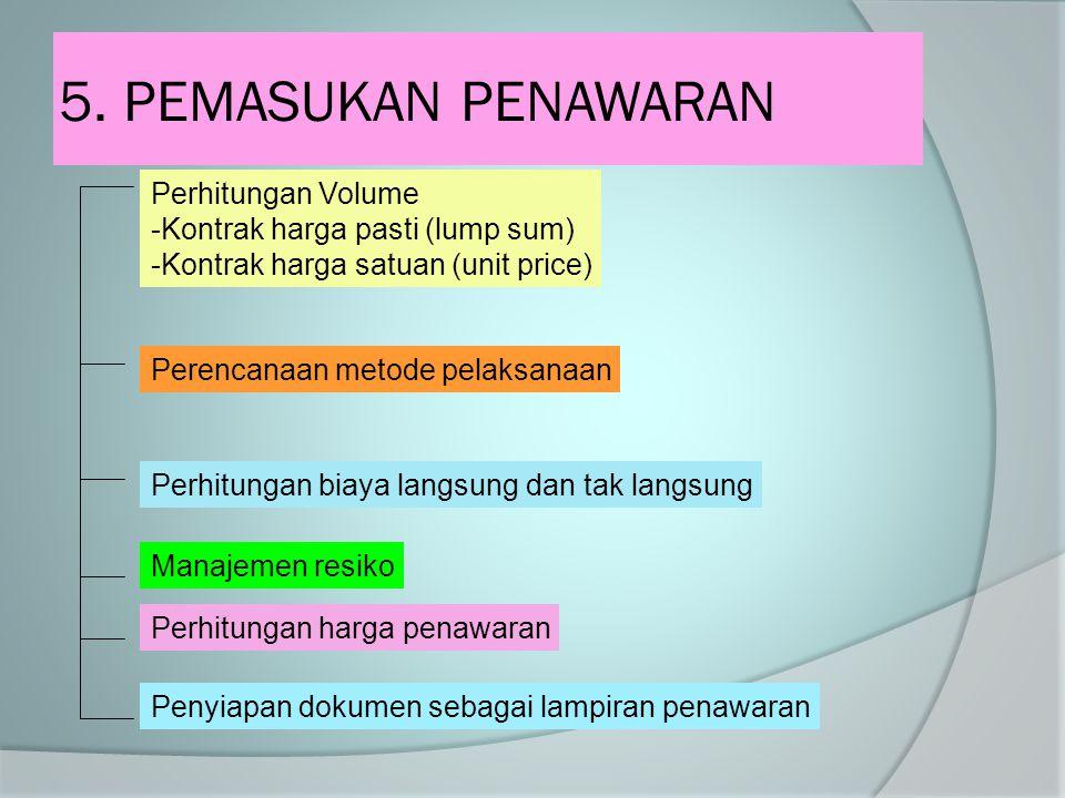 5. PEMASUKAN PENAWARAN Perhitungan Volume -Kontrak harga pasti (lump sum) -Kontrak harga satuan (unit price) Perencanaan metode pelaksanaan Perhitunga