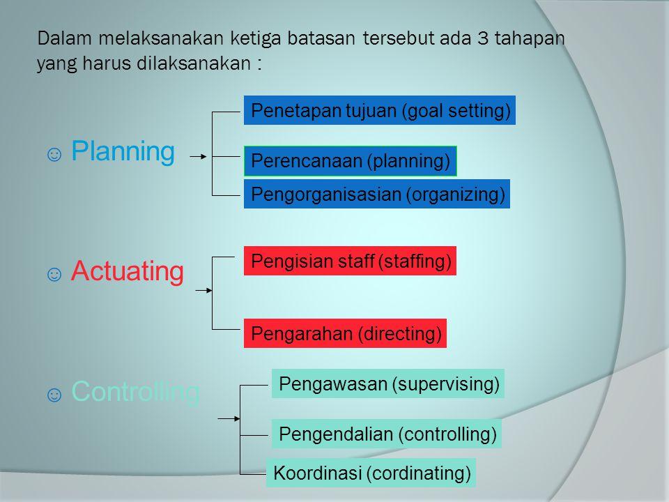 Dalam melaksanakan ketiga batasan tersebut ada 3 tahapan yang harus dilaksanakan : ☺ Planning ☺ Actuating ☺ Controlling Penetapan tujuan (goal setting