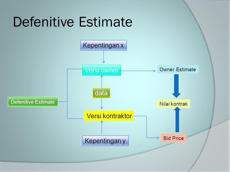 Defenitive Estimate Kepentingan x Versi owner data Versi kontraktor Kepentingan y Defenitive Estimate Owner Estimate Nilai kontrak Bid Price