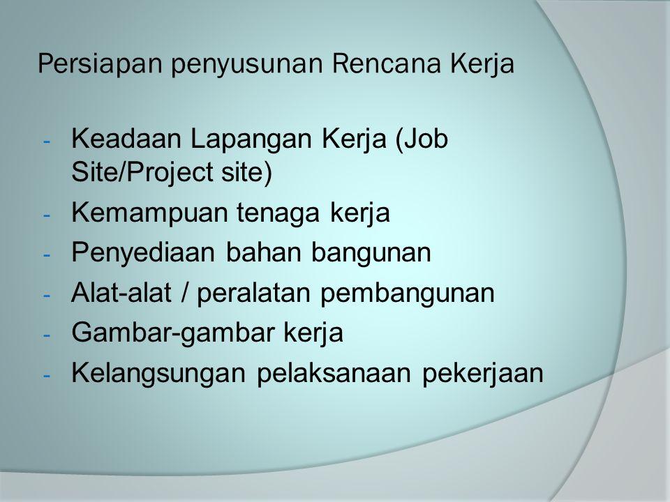 Persiapan penyusunan Rencana Kerja - Keadaan Lapangan Kerja (Job Site/Project site) - Kemampuan tenaga kerja - Penyediaan bahan bangunan - Alat-alat /