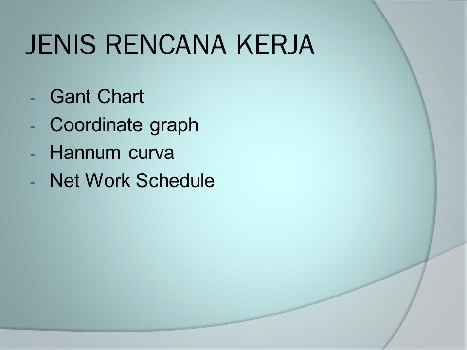 JENIS RENCANA KERJA - Gant Chart - Coordinate graph - Hannum curva - Net Work Schedule